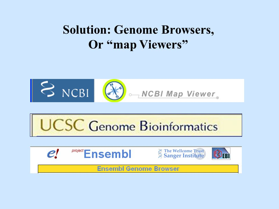 Solution: Genome Browsers, Or map Viewers