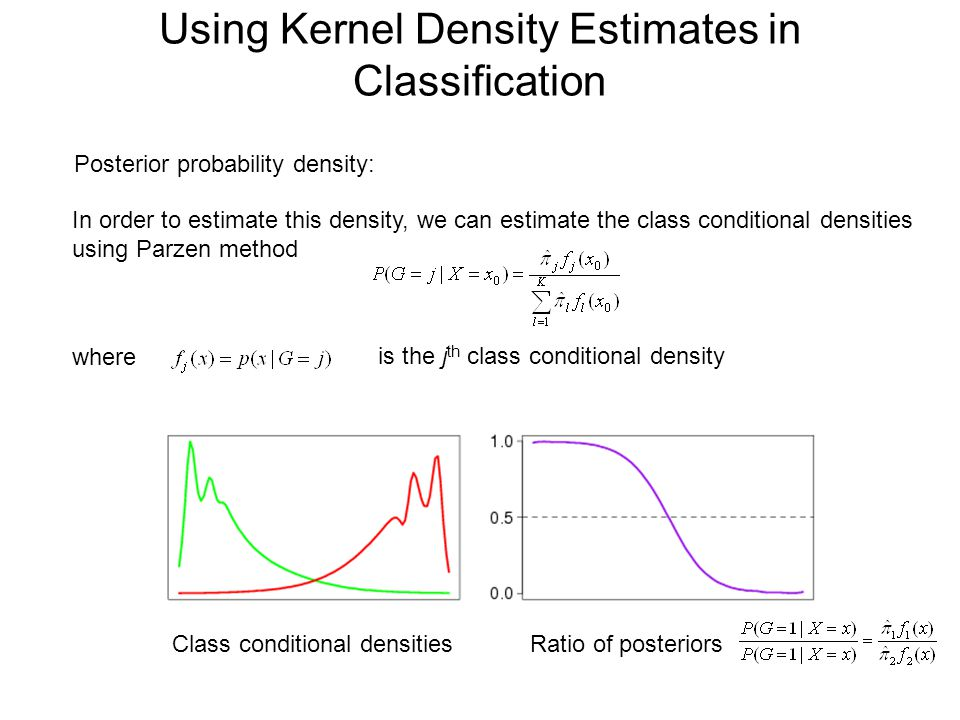 Using Kernel Density Estimates in Classification