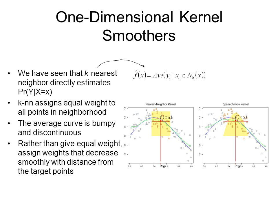 One-Dimensional Kernel Smoothers