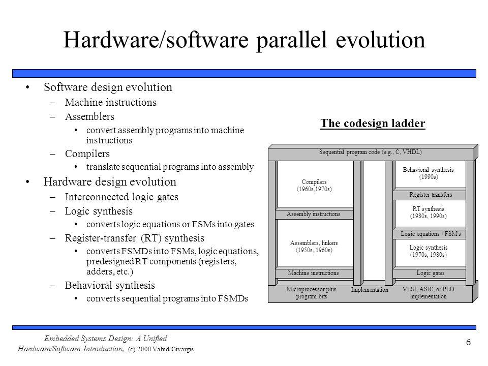 Chapter 11: Design Technology - ppt download