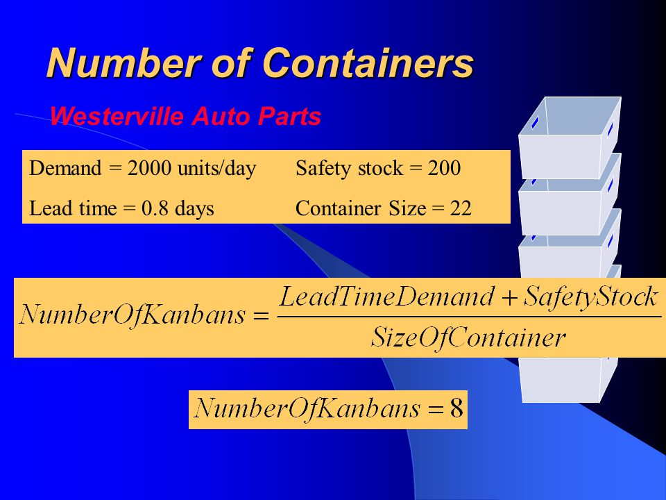 Number of Containers Westerville Auto Parts