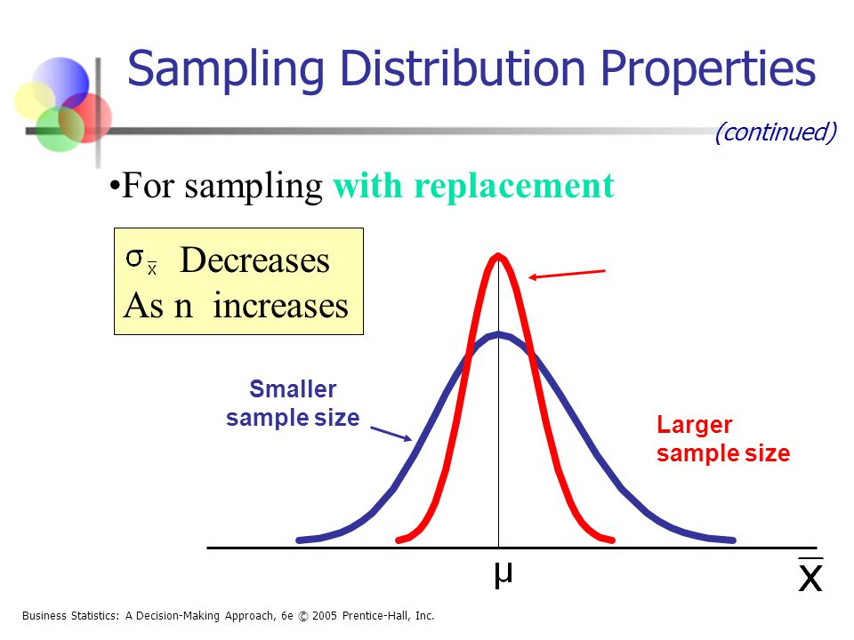 Sampling Distribution Properties
