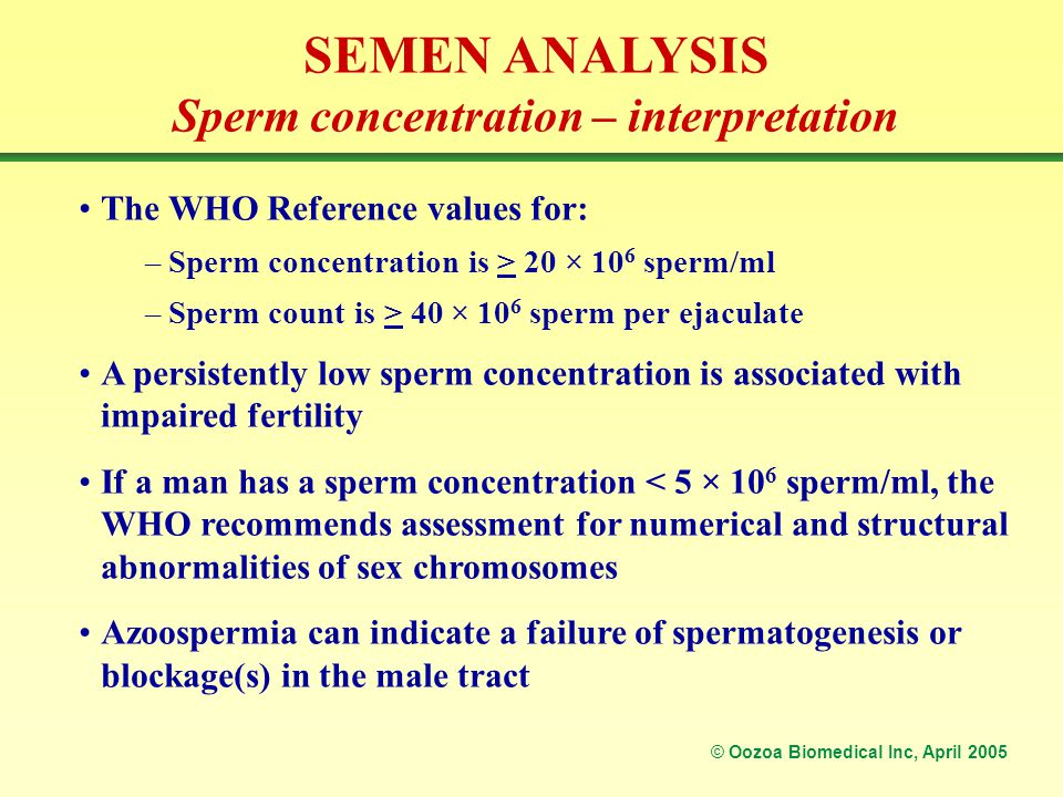 Sperm count vs sperm analysis
