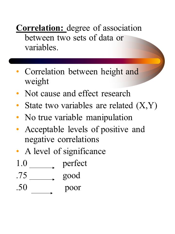 Correlation: degree of association between two sets of data or variables.