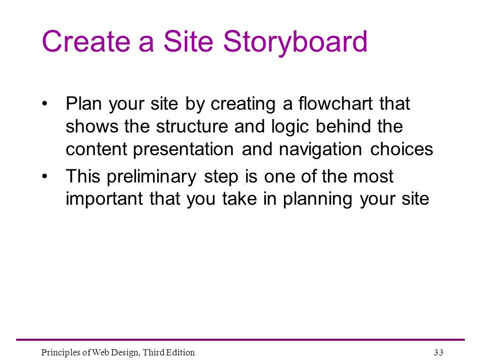 Create a Site Storyboard