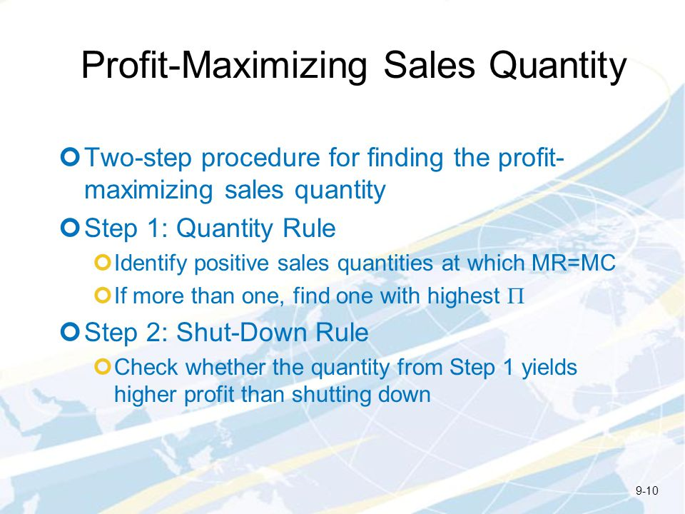 Profit-Maximizing Sales Quantity