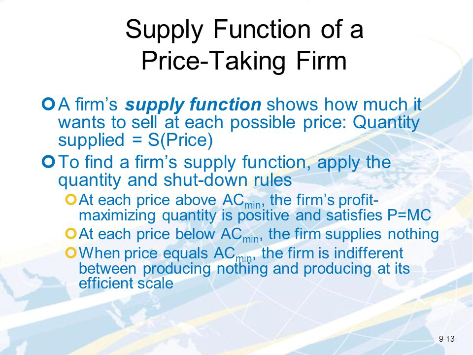 Supply Function of a Price-Taking Firm