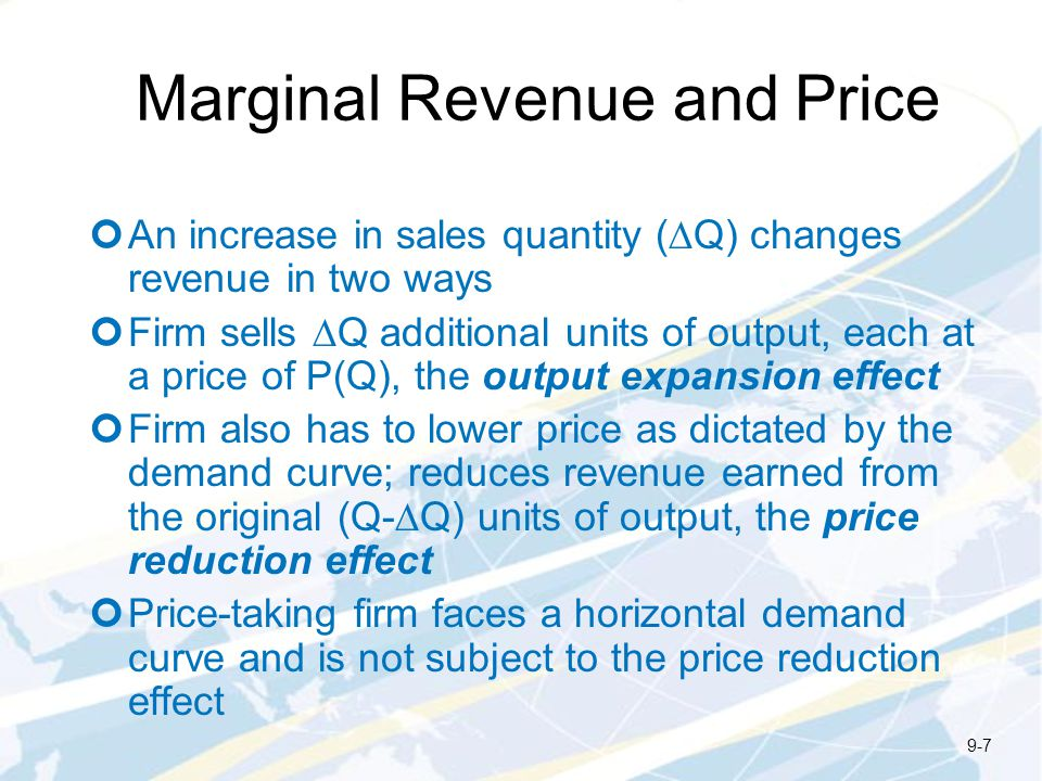 Marginal Revenue and Price
