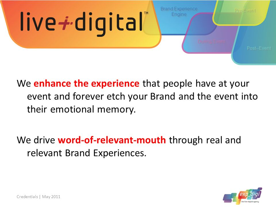 Brand Experience Engine. Pre-Event. During Event. Post--Event.