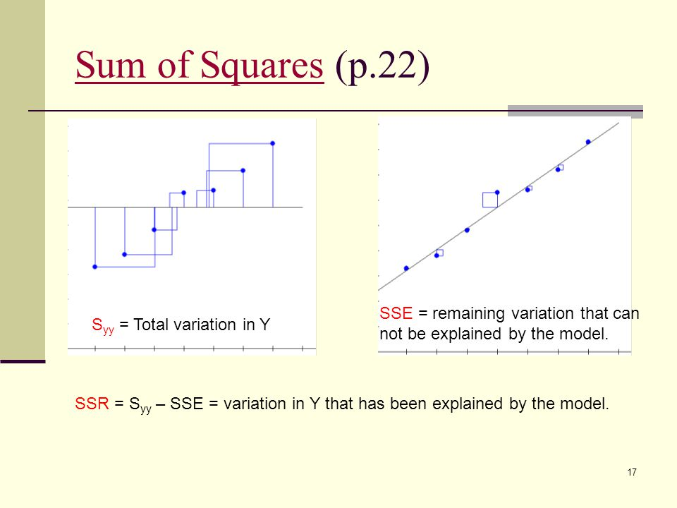 Sum of Squares (p.22) SSE = remaining variation that can