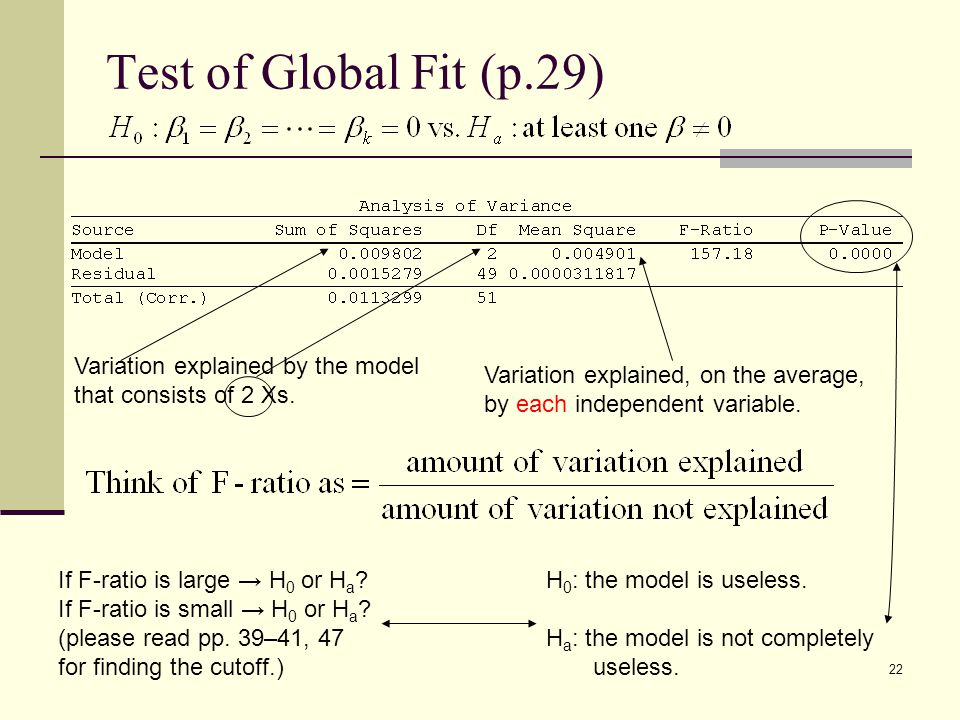 Test of Global Fit (p.29) Variation explained by the model