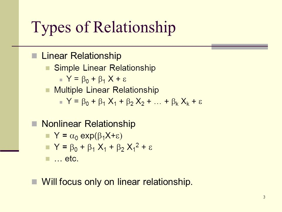 Types of Relationship Linear Relationship Nonlinear Relationship