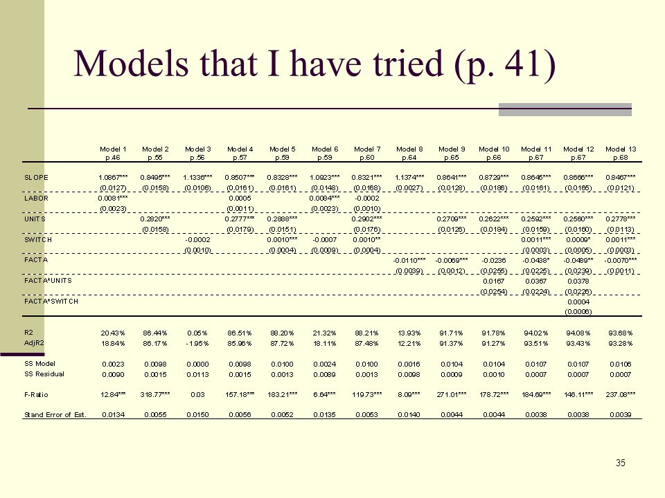 Models that I have tried (p. 41)