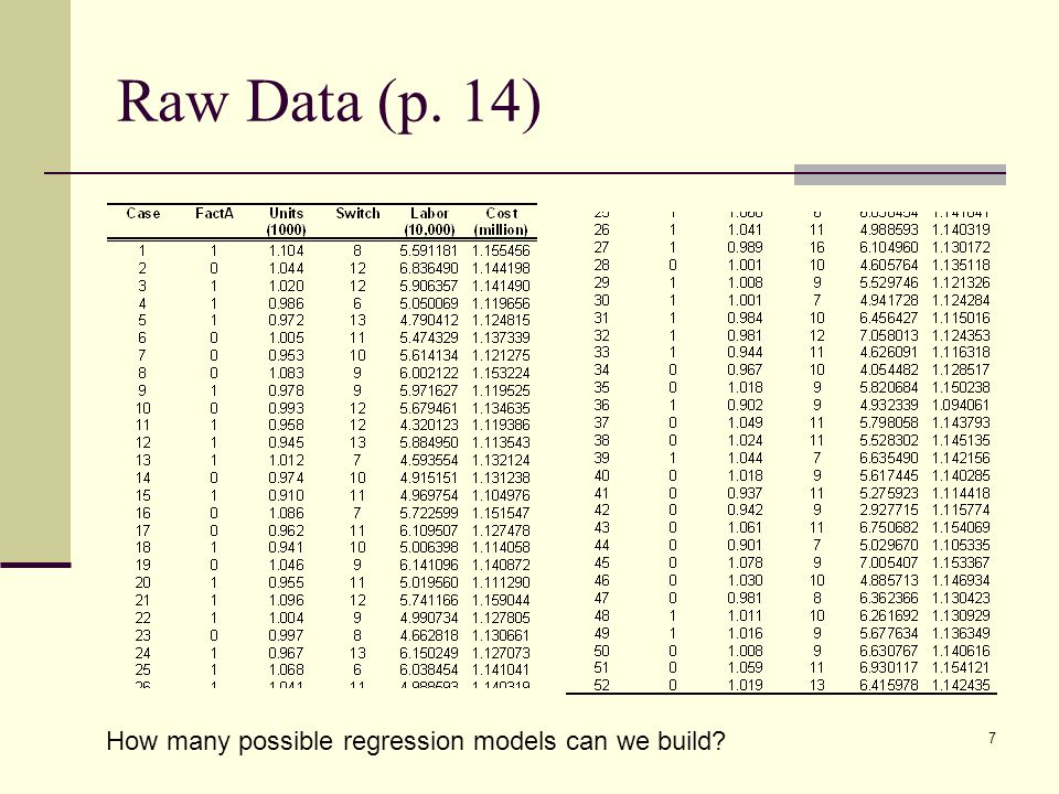 Raw Data (p. 14) How many possible regression models can we build