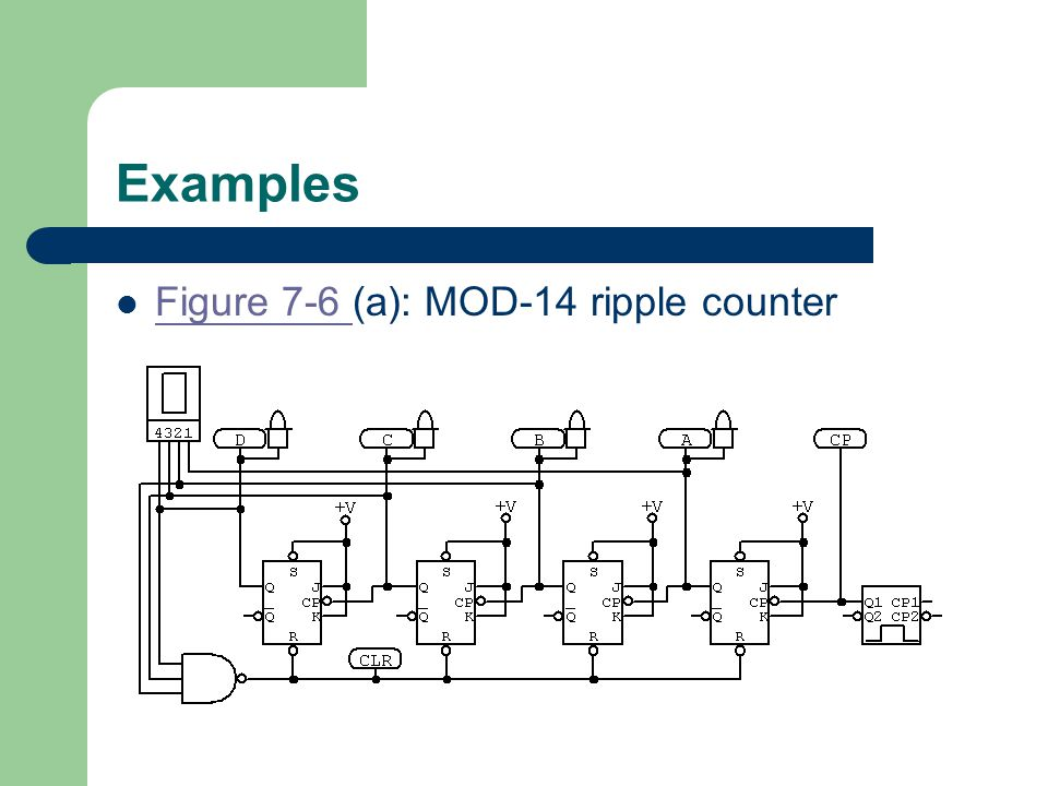 Examples Figure 7-6 (a): MOD-14 ripple counter