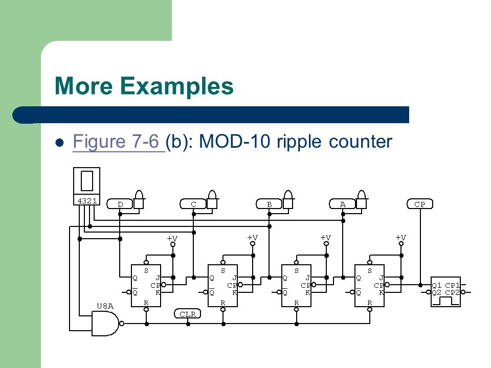 More Examples Figure 7-6 (b): MOD-10 ripple counter
