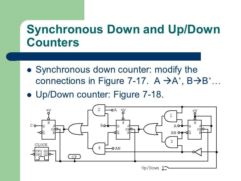Synchronous Down and Up/Down Counters