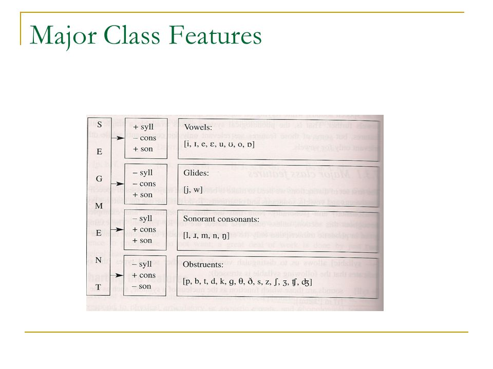 Major Class Features