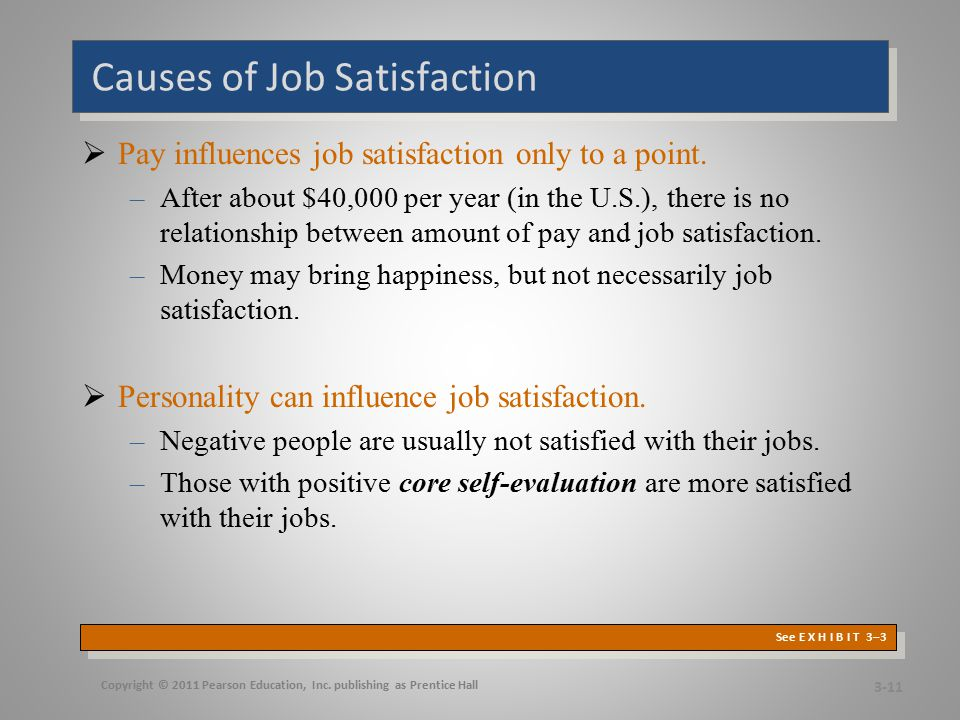 Employee Responses to Dissatisfaction