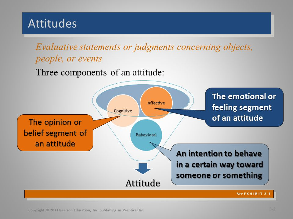Does Behavior Always Follow from Attitudes