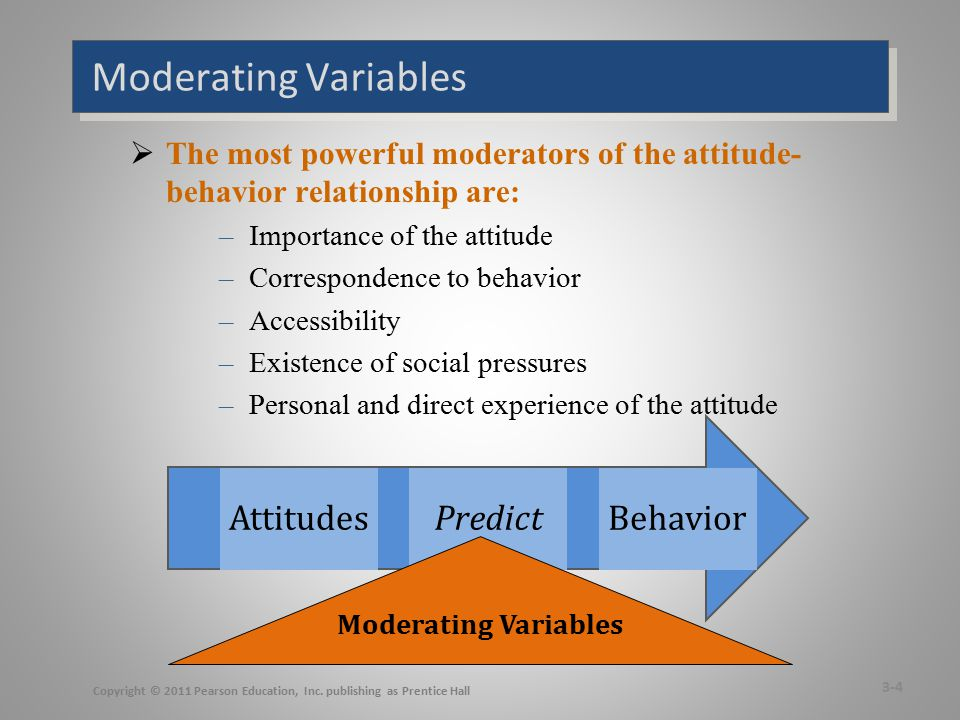 Predicting Behavior from Attitudes