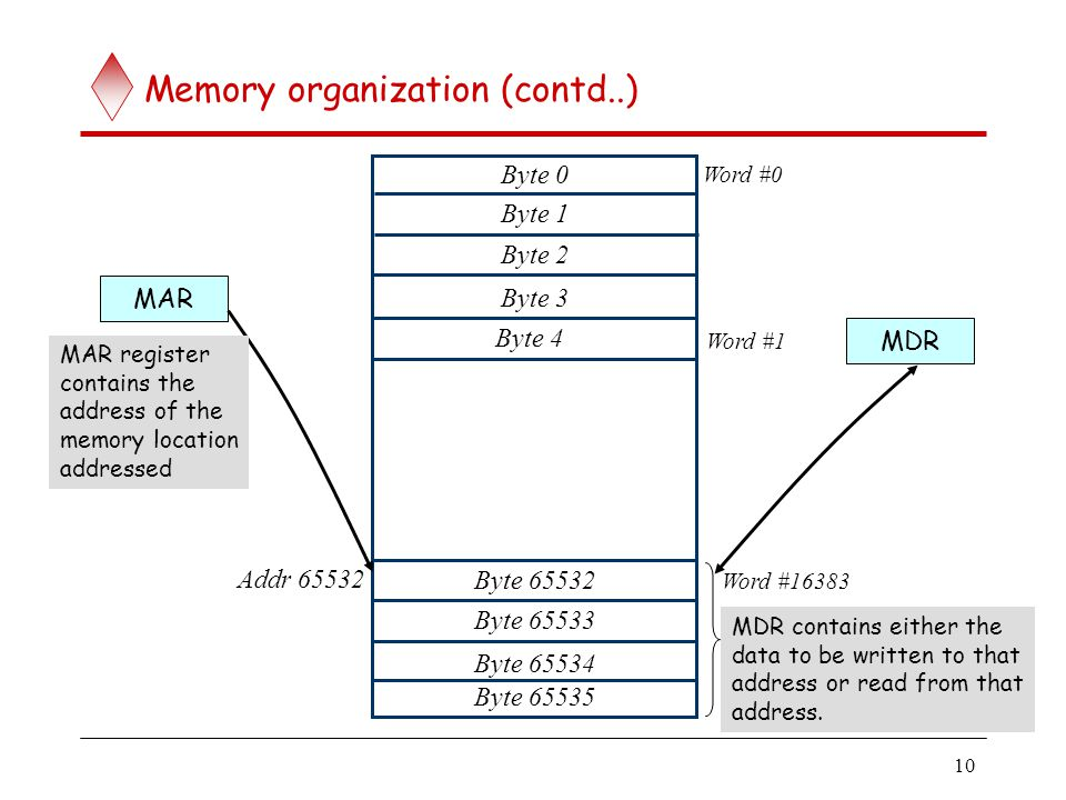 Memory operations Memory read or load: Memory write or store: