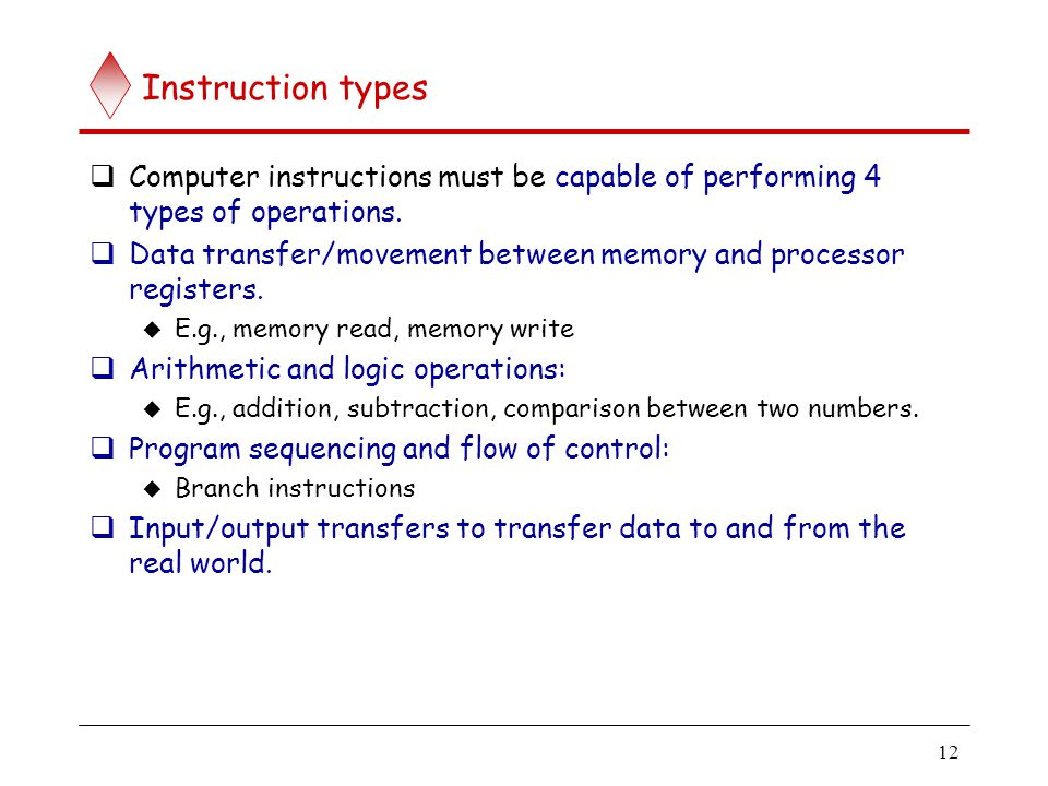 Instruction types (contd..)