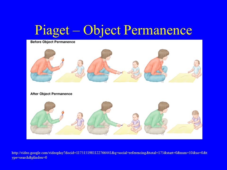 Piaget – Object Permanence