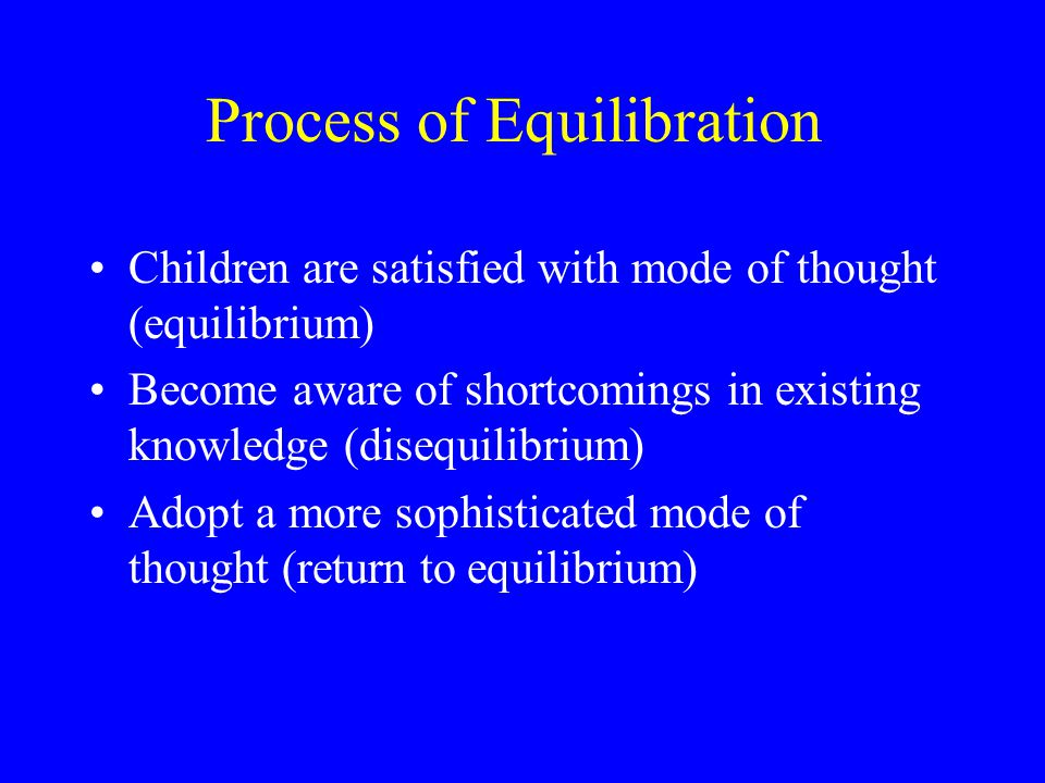 Process of Equilibration