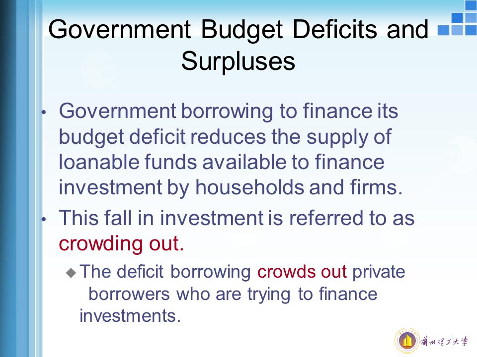Government Budget Deficits and Surpluses