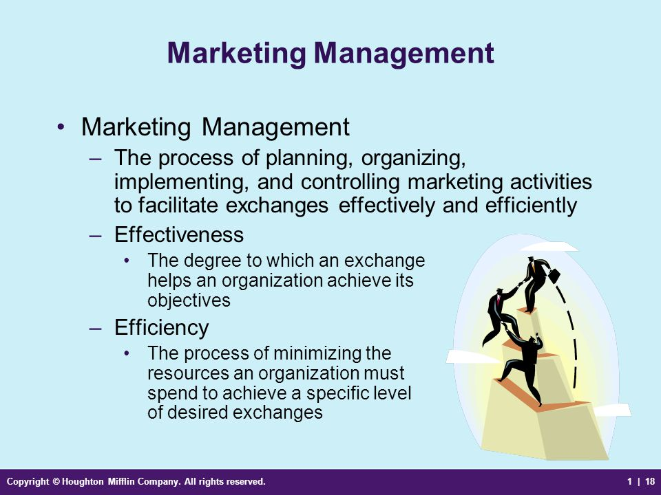 Marketing Management Marketing Management
