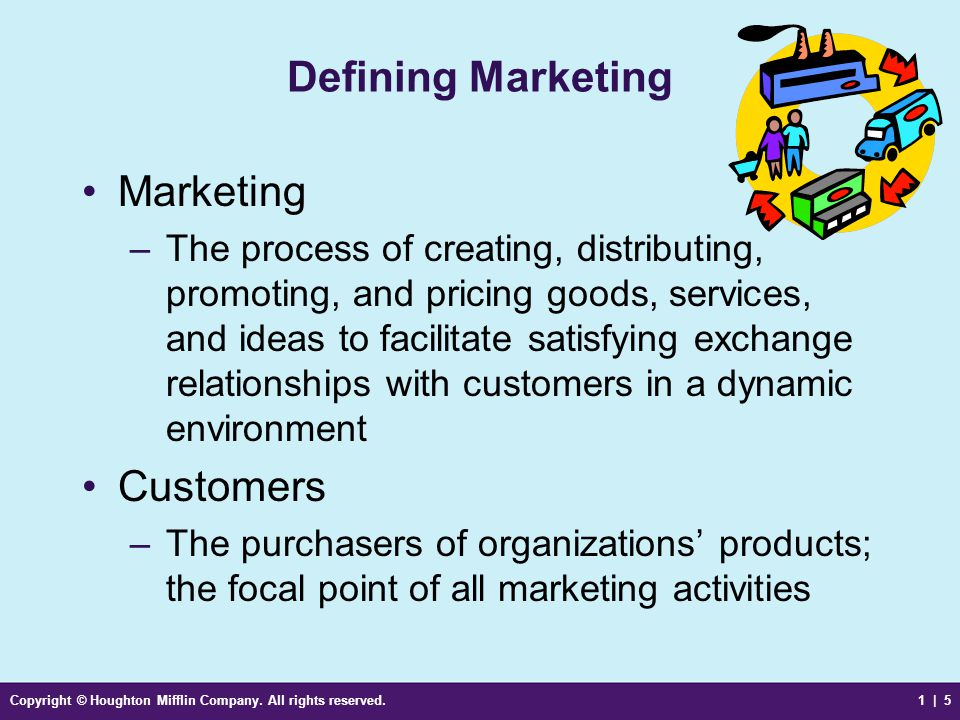 Defining Marketing Marketing Customers