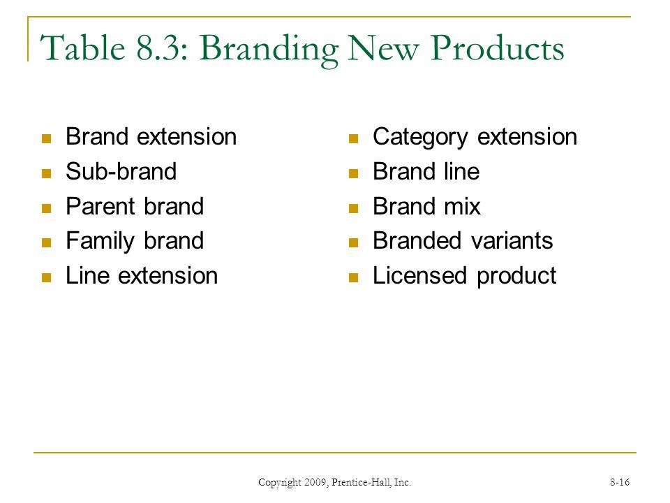A Framework for Marketing Management - ppt download