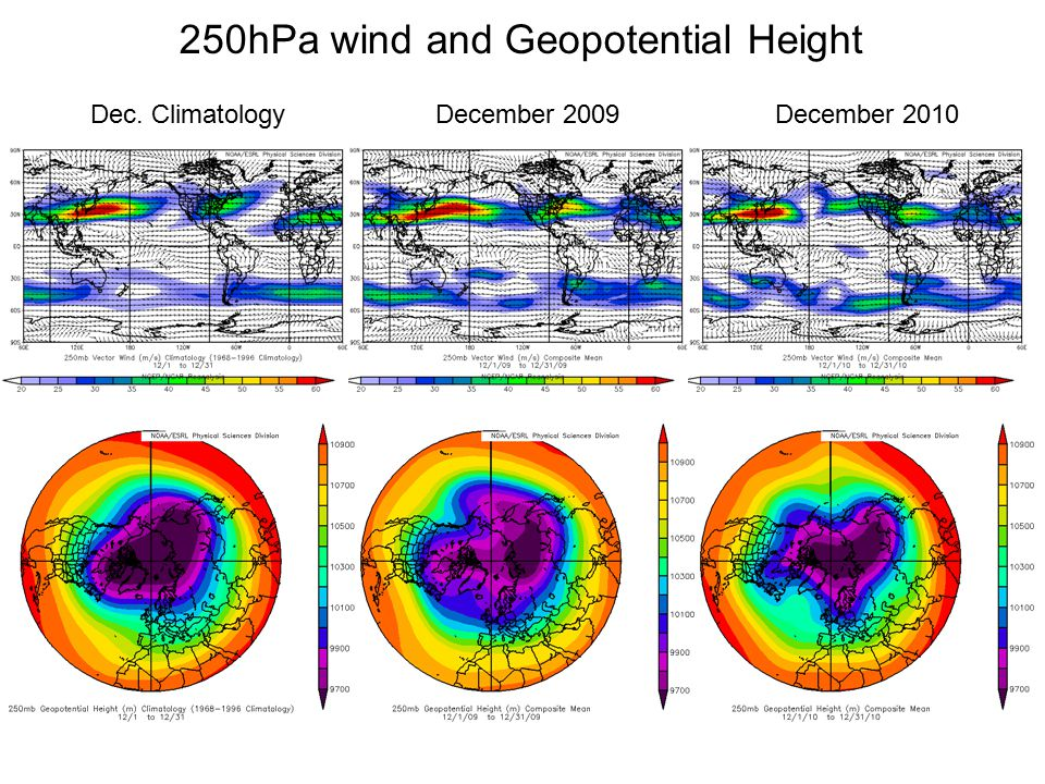 250hPa wind and Geopotential Height
