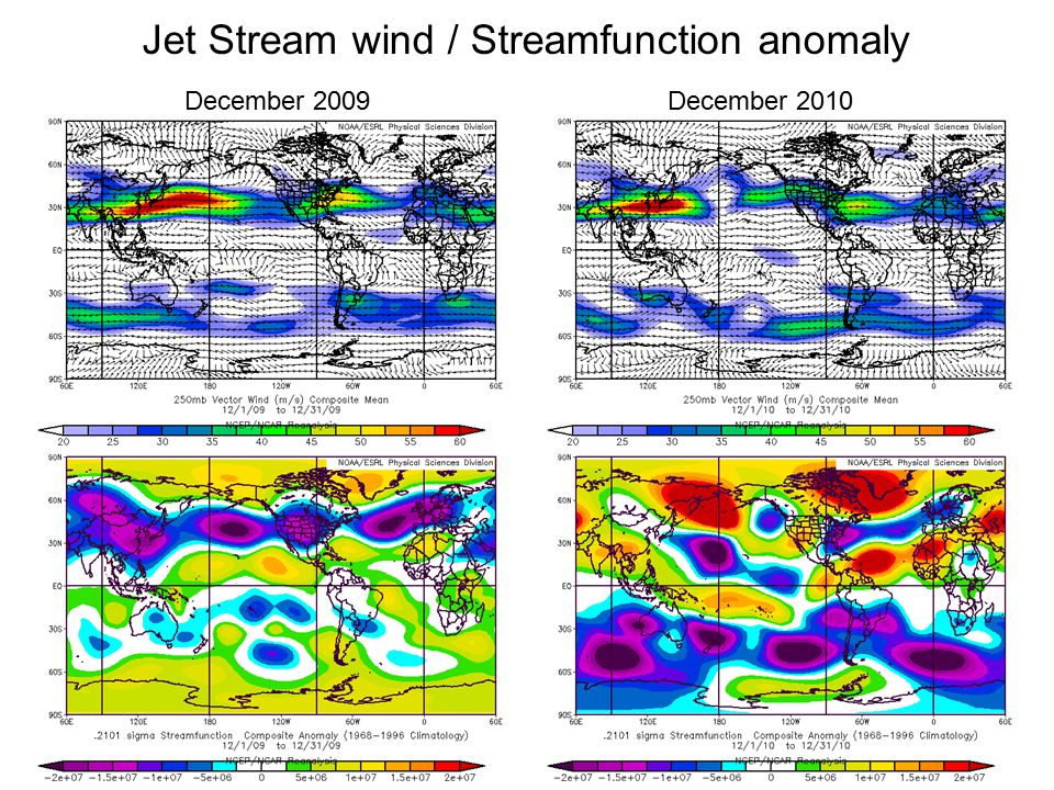 Jet Stream wind / Streamfunction anomaly