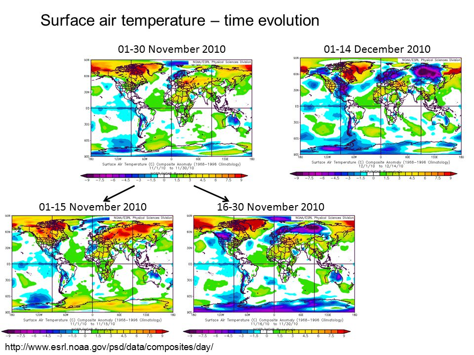 Surface air temperature – time evolution