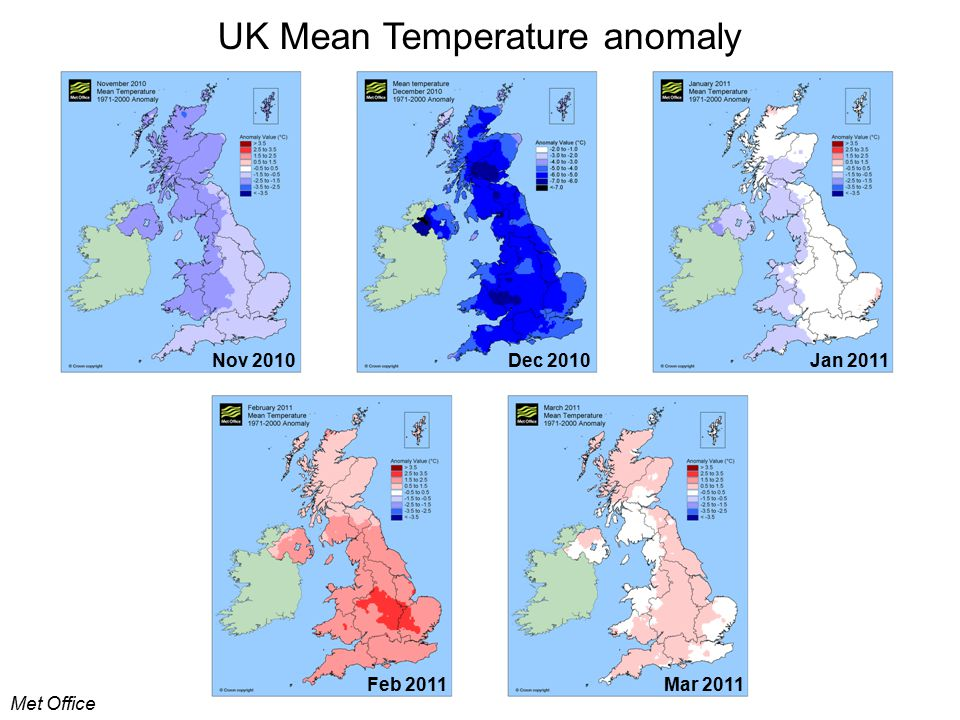 UK Mean Temperature anomaly