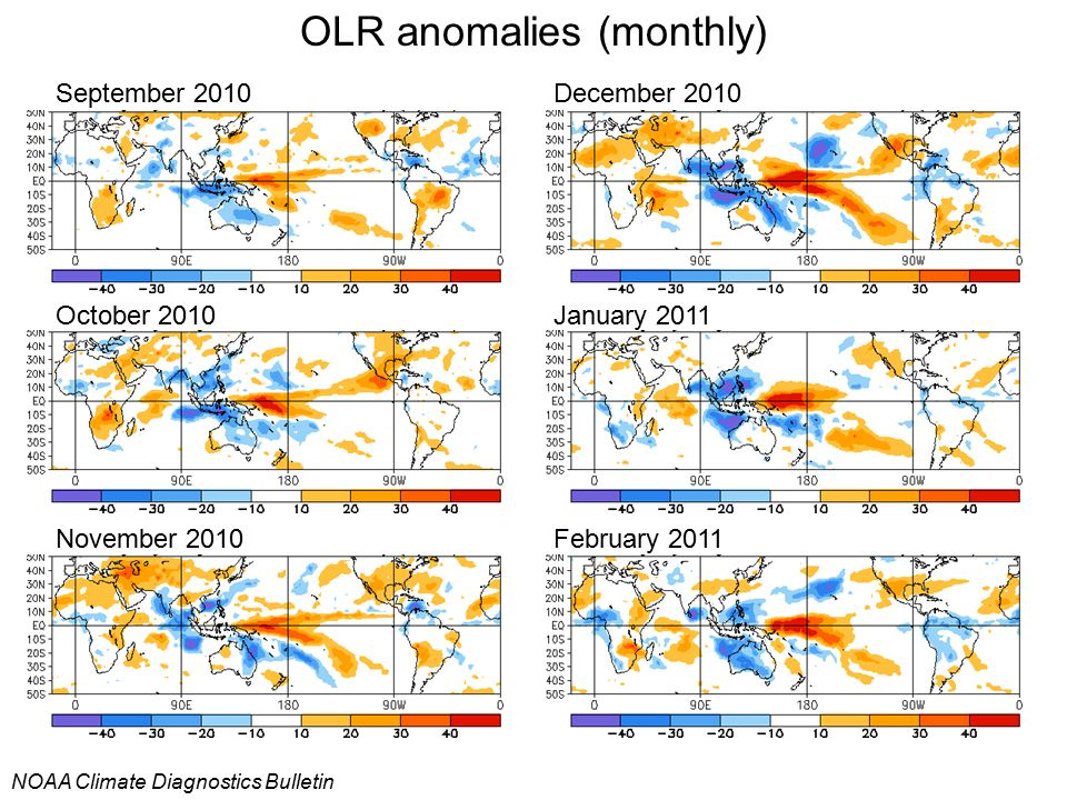 OLR anomalies (monthly)