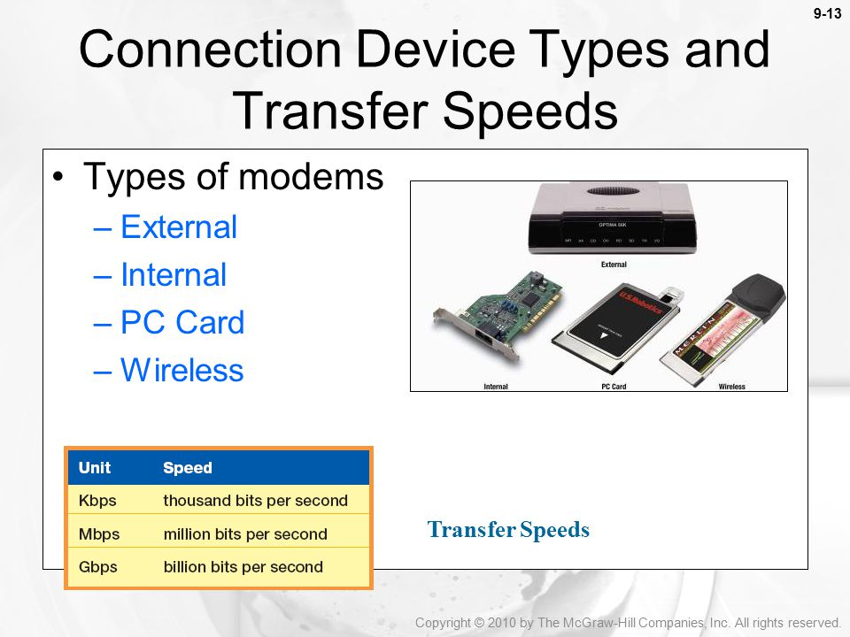 Connection Device Types and Transfer Speeds