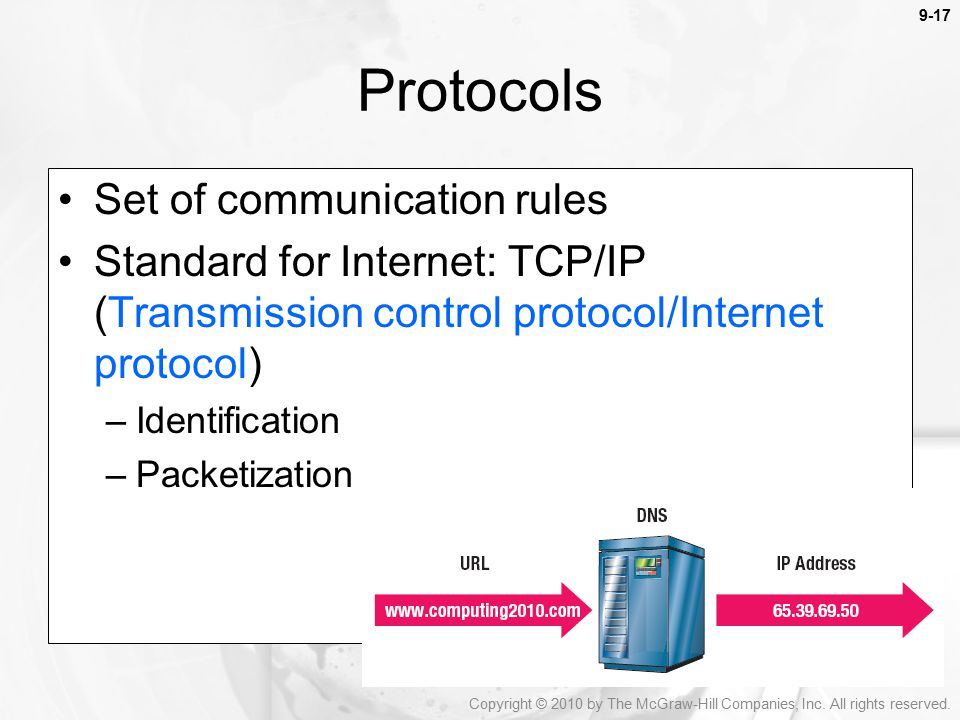 Protocols Set of communication rules