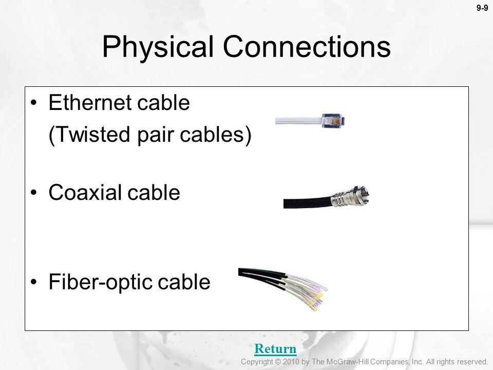 Physical Connections Ethernet cable (Twisted pair cables)