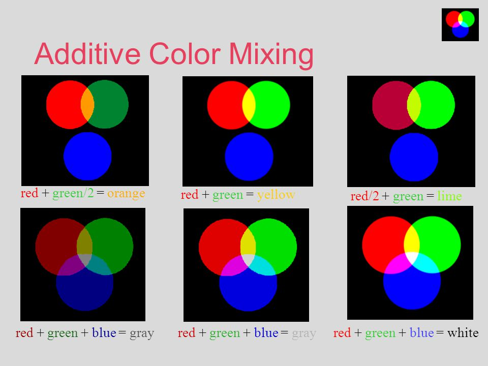 color mixing there are two ways to control how much red green and