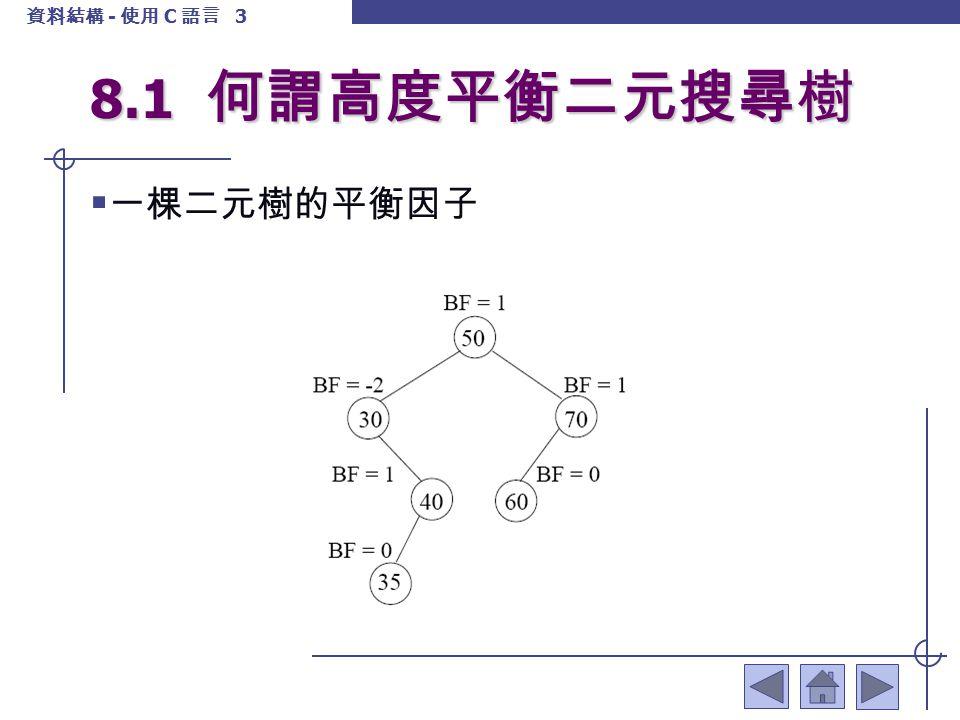 8.1 何謂高度平衡二元搜尋樹8.2 ...