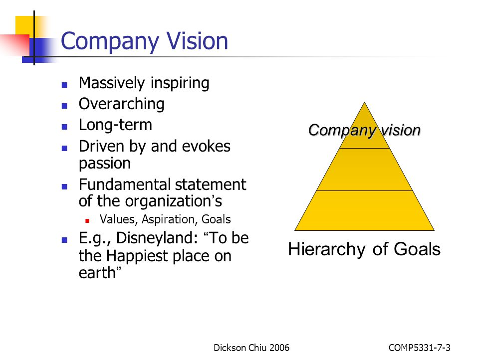 Company Vision Hierarchy of Goals Massively inspiring Overarching