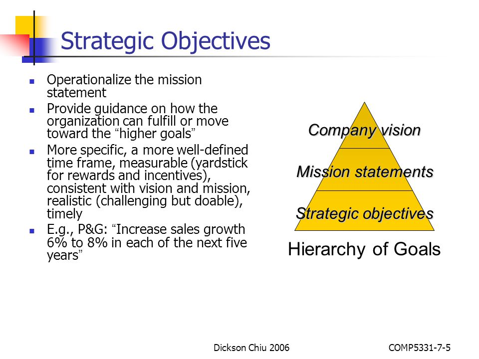 Strategic Objectives Hierarchy of Goals Company vision