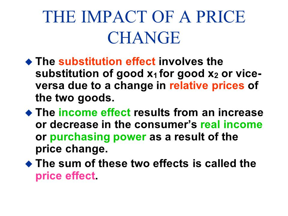 price and income effect