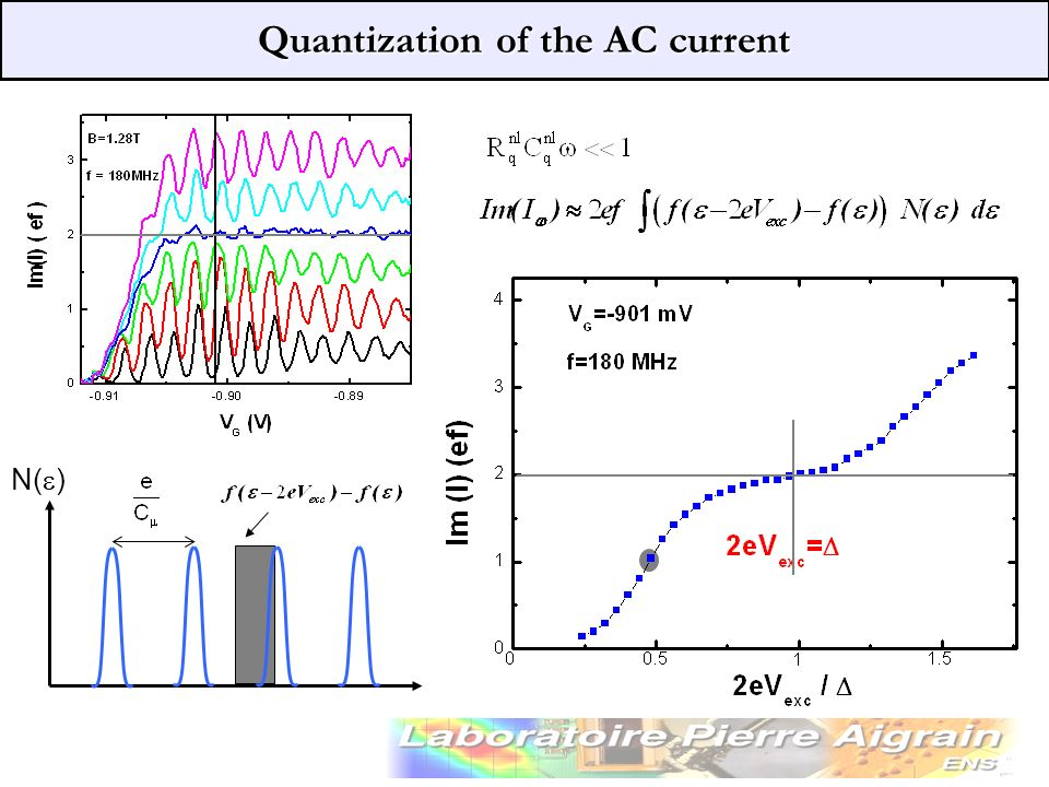Quantization of the AC current