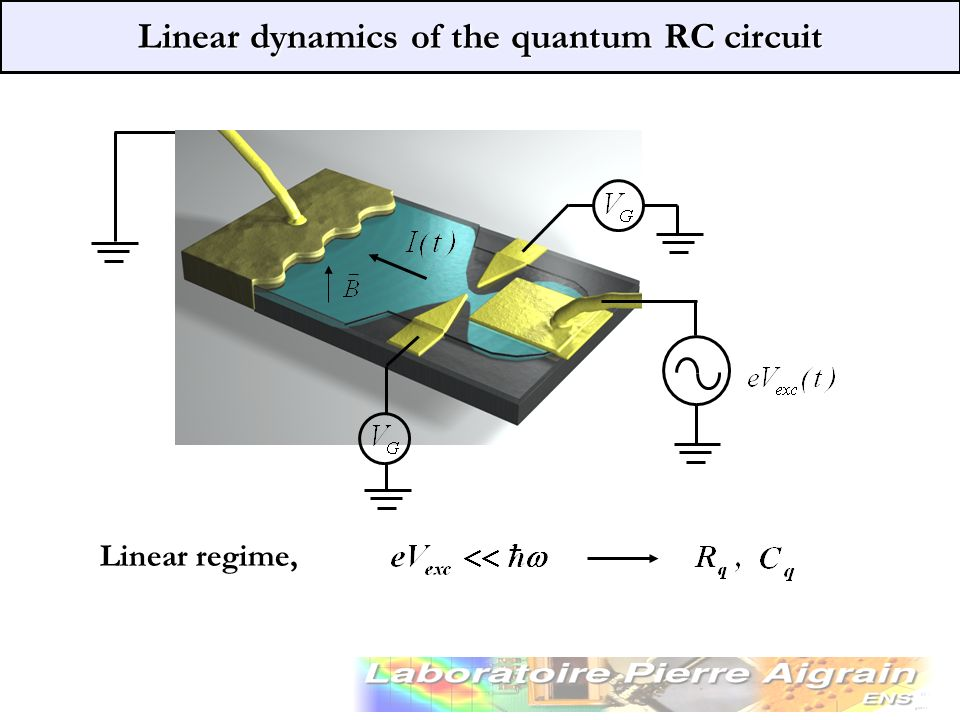Linear dynamics of the quantum RC circuit