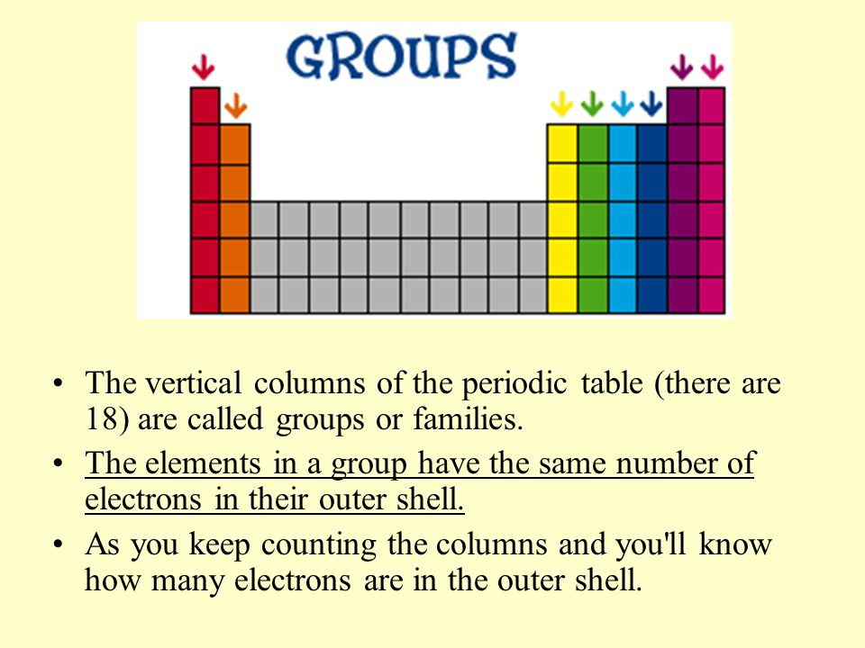 Mixtures Another Way To Describe Matter Other Ways Ppt Video