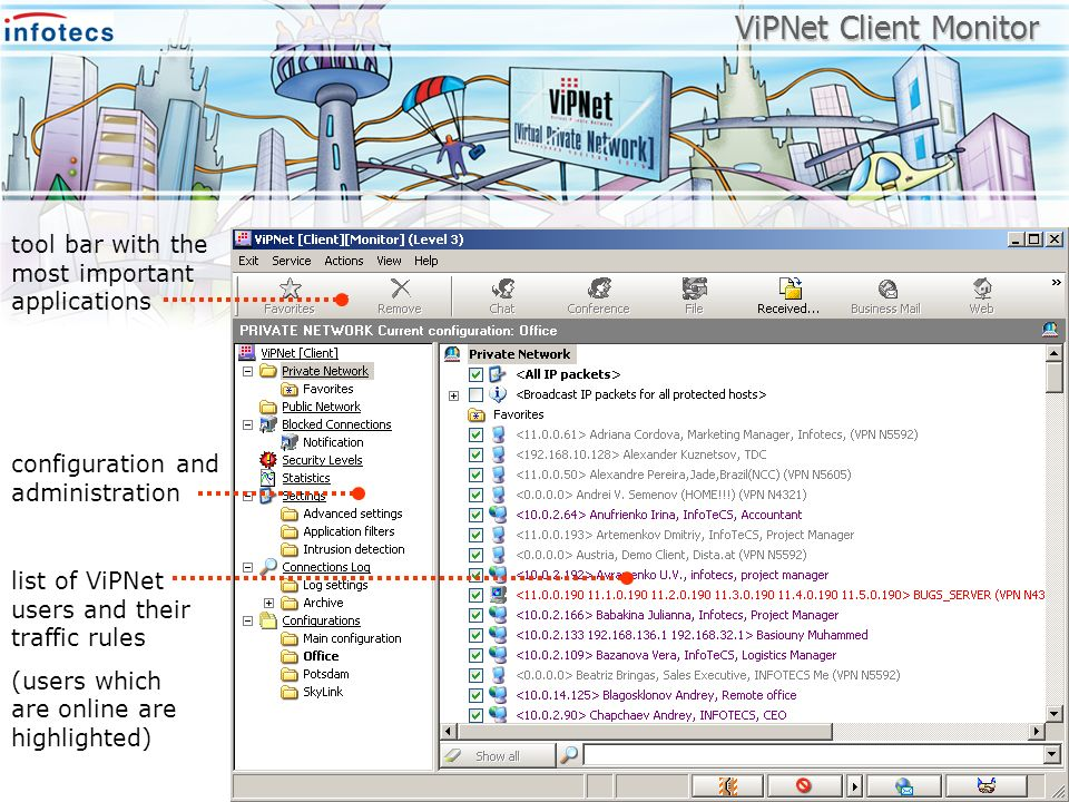 ViPNet Client Monitor tool bar with the most important applications